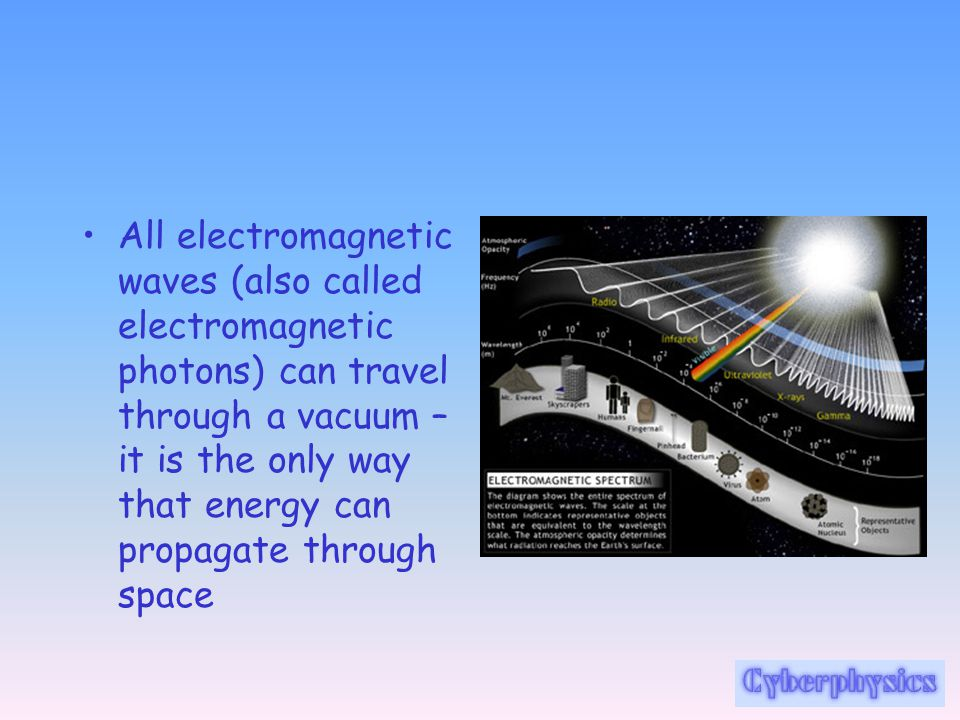 All electromagnetic waves (also called electromagnetic photons) can travel through a vacuum – it is the only way that energy can propagate through space