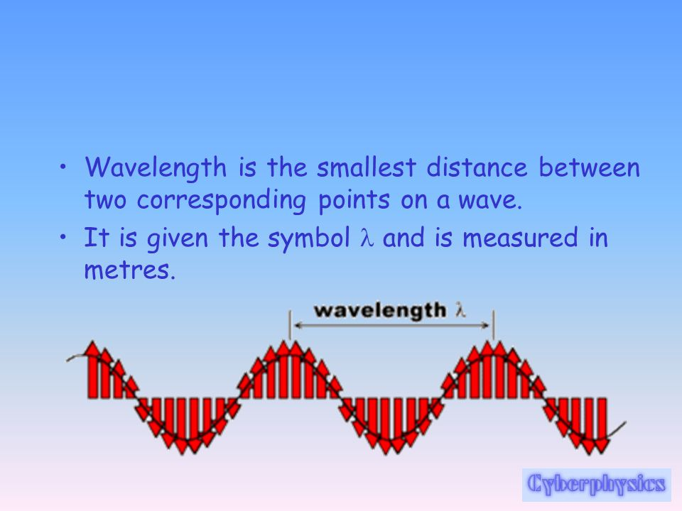 Wavelength is the smallest distance between two corresponding points on a wave.