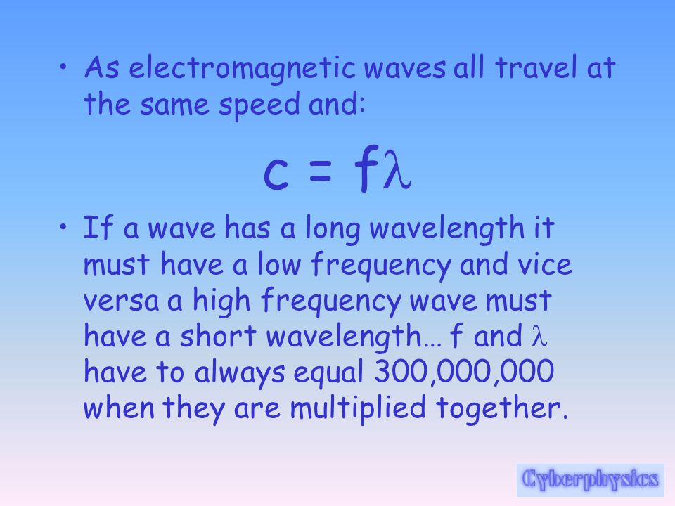 As electromagnetic waves all travel at the same speed and: c = f If a wave has a long wavelength it must have a low frequency and vice versa a high frequency wave must have a short wavelength… f and have to always equal 300,000,000 when they are multiplied together.