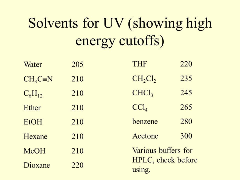 Solvents for UV (showing high energy cutoffs) Water205 CH 3 C  N210 C 6 H 12 210 Ether210 EtOH210 Hexane210 MeOH210 Dioxane220 THF220 CH 2 Cl 2 235 CHCl 3 245 CCl 4 265 benzene280 Acetone300 Various buffers for HPLC, check before using.