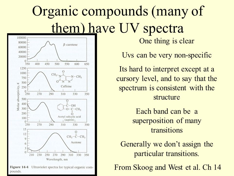 Organic compounds (many of them) have UV spectra From Skoog and West et al.