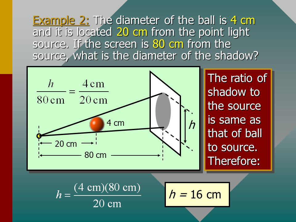 Light Rays and Shadows A geometric analysis may be made of shadows by tracing light rays from a point light source: shadow screen Point source The dim
