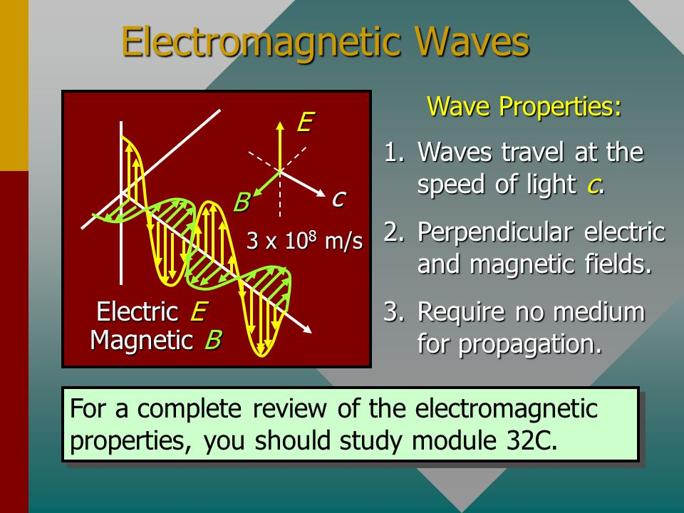 Electromagnetic Waves c E B Electric E Magnetic B Wave Properties: 1.Waves travel at the speed of light c.