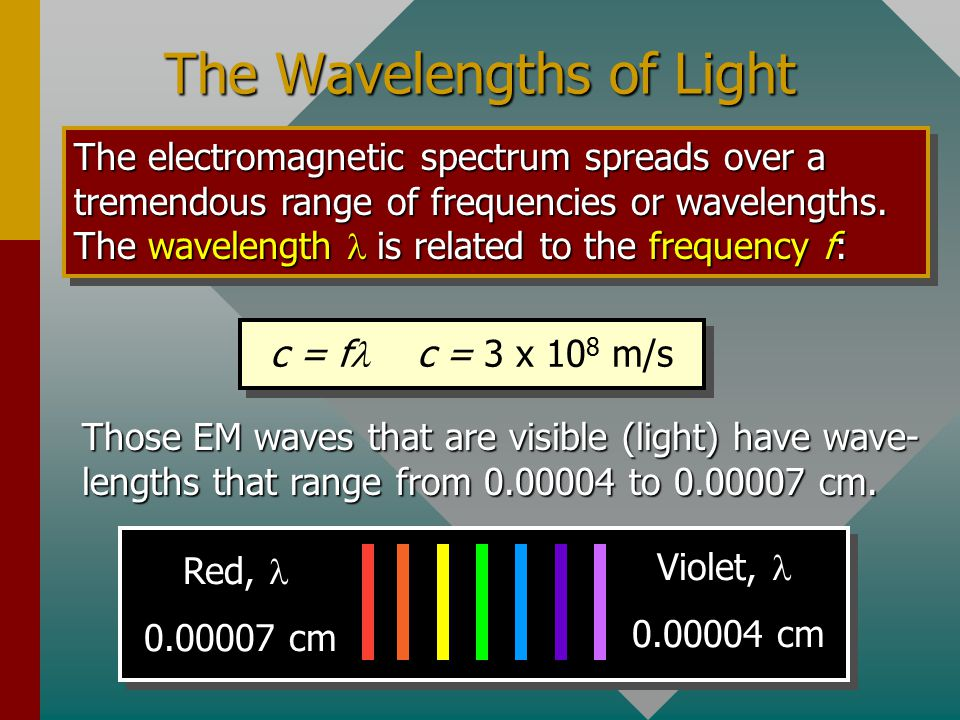 Electromagnetic Waves c E B Electric E Magnetic B Wave Properties: 1.Waves travel at the speed of light c. 2.Perpendicular electric and magnetic field