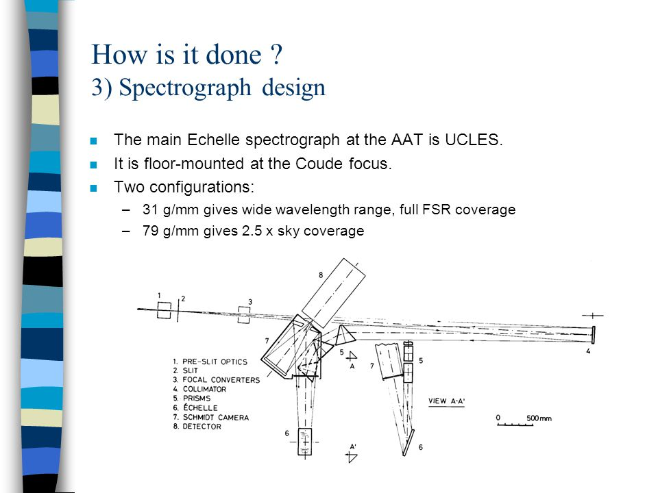 How is it done ? 3) Spectrograph design n The main Echelle spectrograph at the AAT is UCLES. n It is floor-mounted at the Coude focus. n Two configura