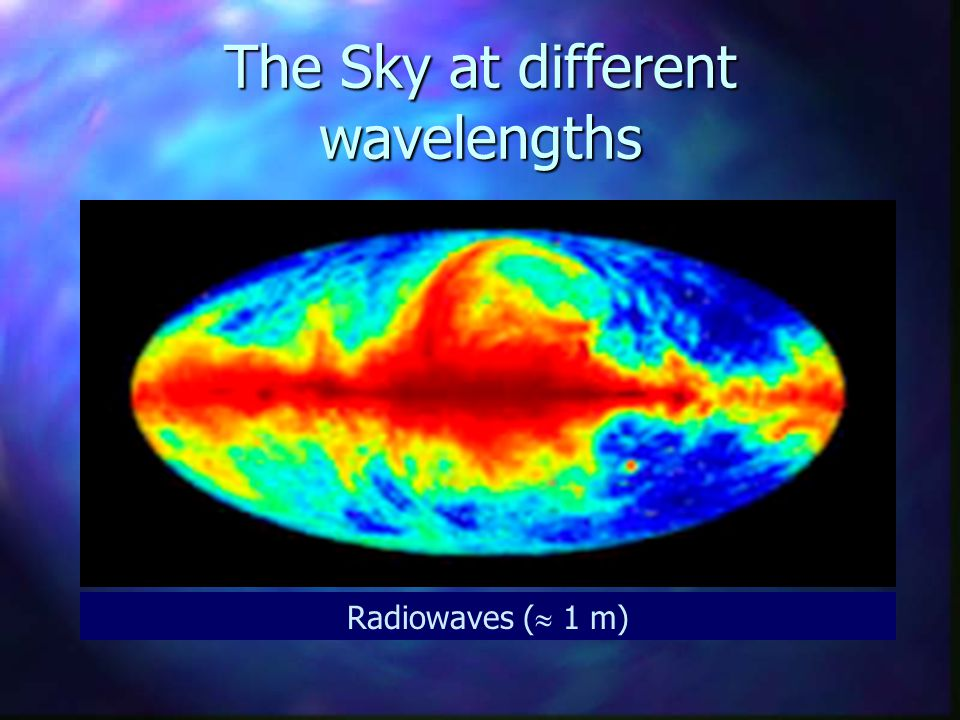 The Sky at different wavelengths Radiowaves (  1 m)