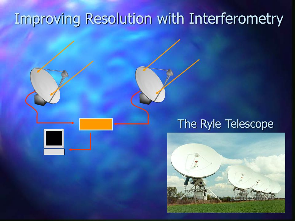 Improving Resolution with Interferometry The Ryle Telescope