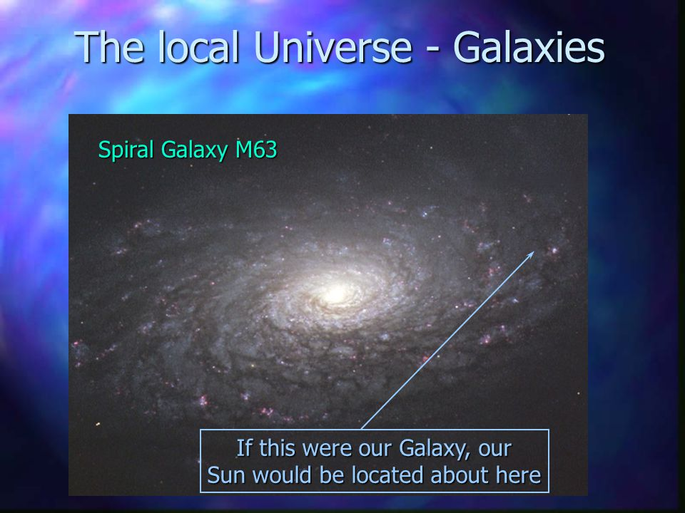 The local Universe - Galaxies Spiral Galaxy M63 If this were our Galaxy, our Sun would be located about here