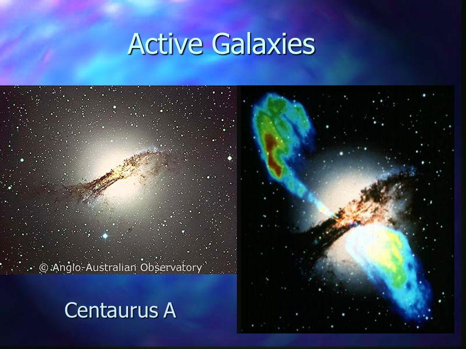 Active Galaxies Centaurus A