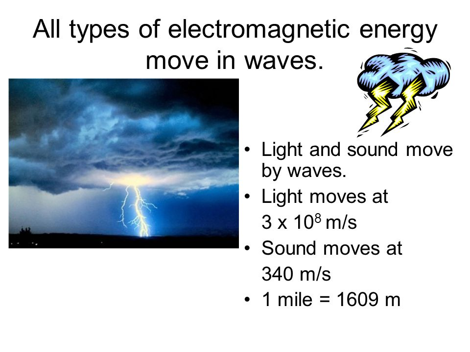 All types of electromagnetic energy move in waves.