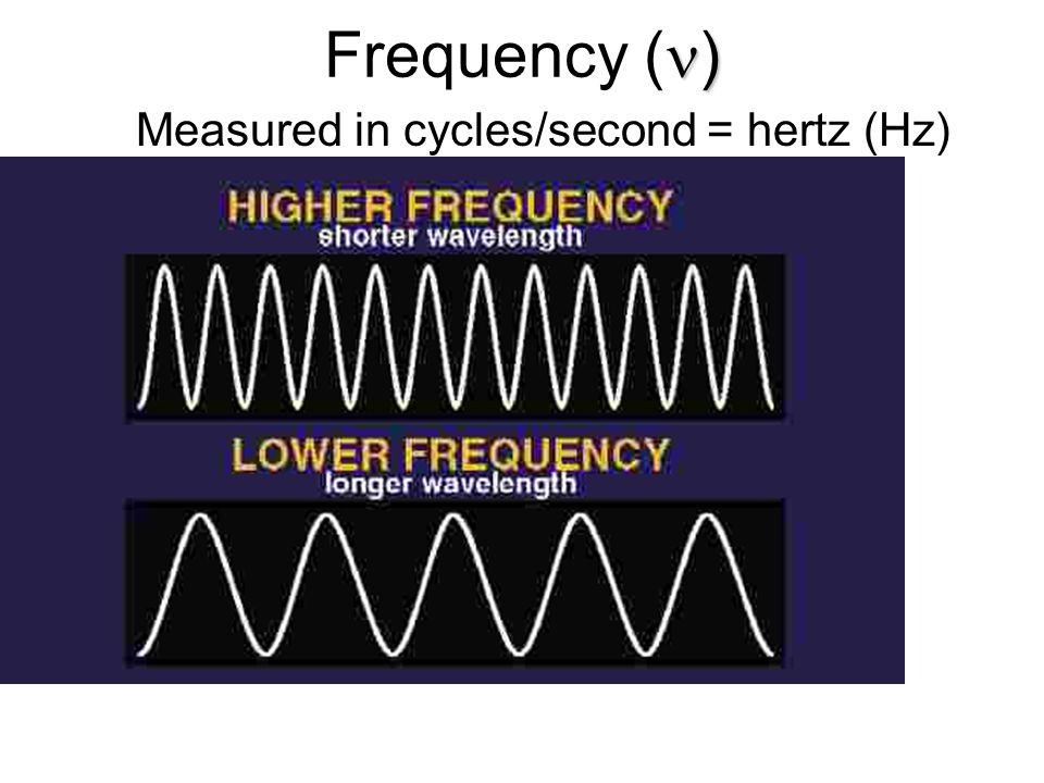 ) Frequency ( ) Measured in cycles/second = hertz (Hz)