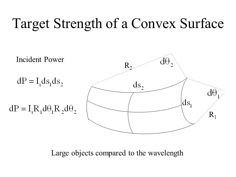Target Strength of a Convex Surface R1R1 R2R2 Incident Power Large objects compared to the wavelength