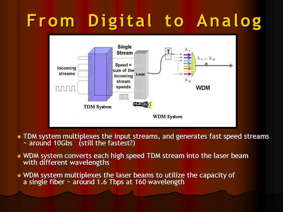 From Digital to Analog TDM system multiplexes the input streams, and generates fast speed streams ~ around 10Gbs (still the fastest?) TDM system multiplexes the input streams, and generates fast speed streams ~ around 10Gbs (still the fastest?) WDM system converts each high speed TDM stream into the laser beam with different wavelengths WDM system converts each high speed TDM stream into the laser beam with different wavelengths WDM system multiplexes the laser beams to utilize the capacity of a single fiber ~ around 1.6 Tbps at 160 wavelength WDM system multiplexes the laser beams to utilize the capacity of a single fiber ~ around 1.6 Tbps at 160 wavelength