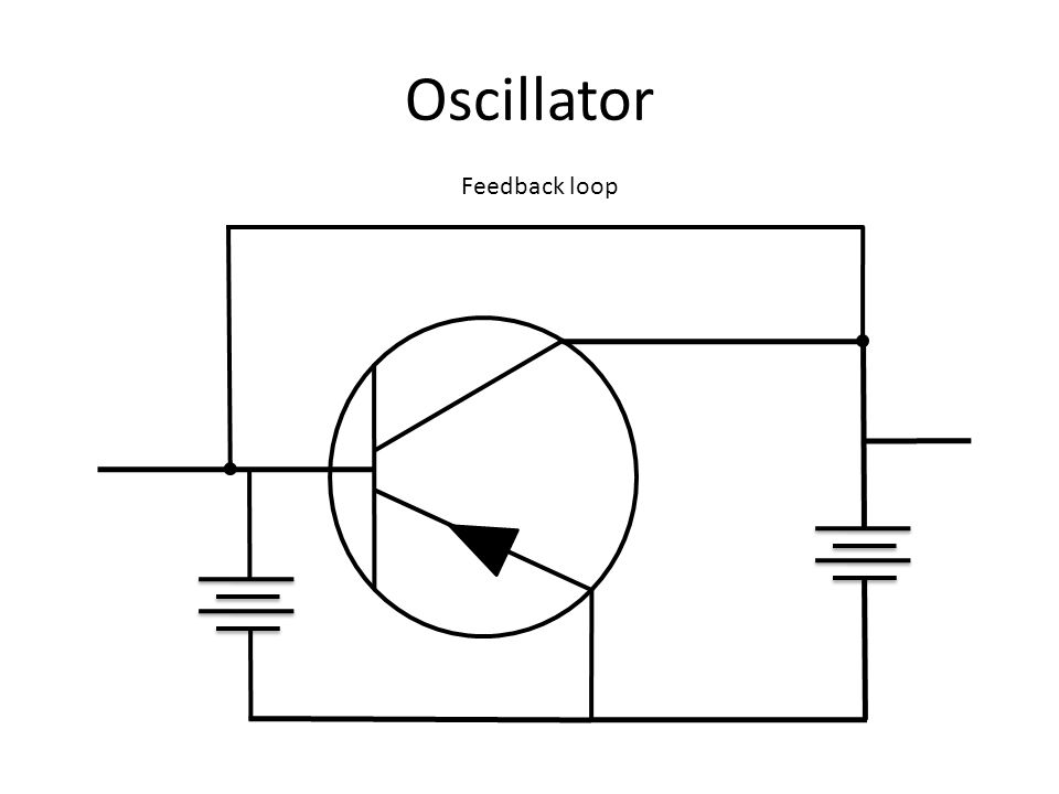 Oscillator Feedback loop