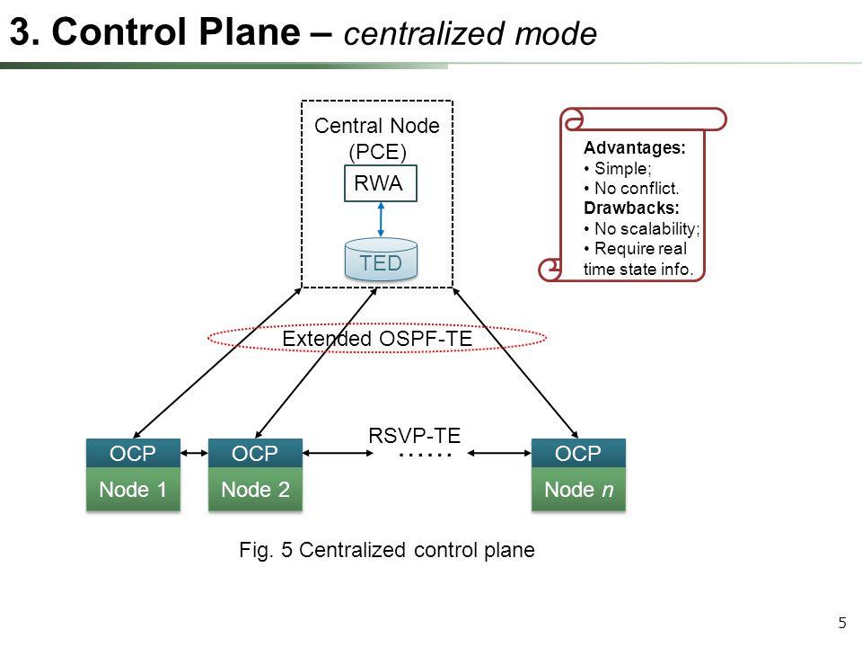 5 Fig. 5 Centralized control plane Advantages: Simple; No conflict.