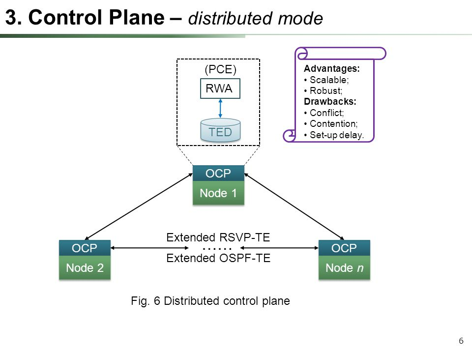 7 Centralized control planeDistributed control plane Combined (Separated) RWA Connection request will be served one by one in a central node (NMS) relying on a complete knowledge of the network.