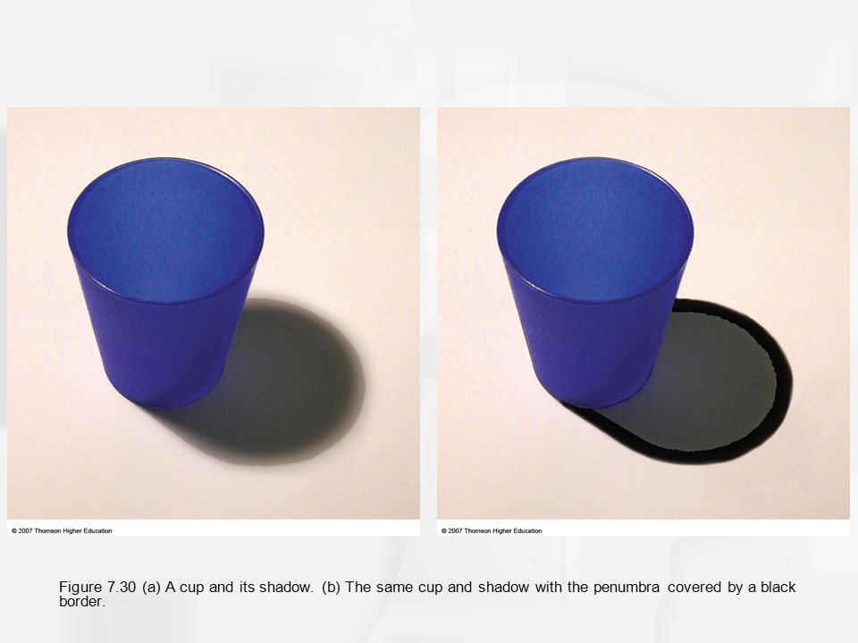 Figure 7.30 (a) A cup and its shadow.