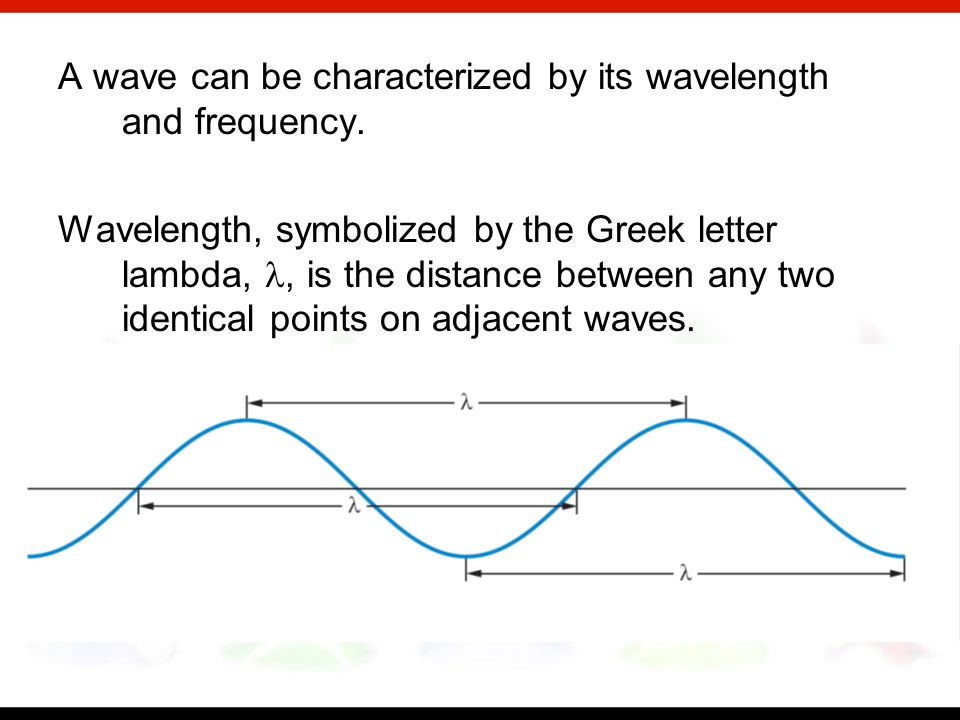 The wave theory could not explain the photoelectric effect, however.