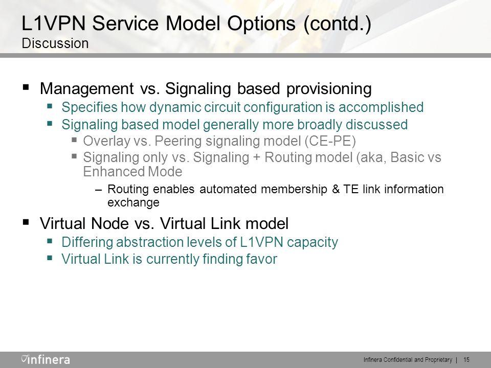 Infinera Confidential and Proprietary | 15 L1VPN Service Model Options (contd.) Discussion  Management vs.
