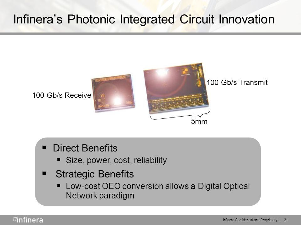 Infinera Confidential and Proprietary | 21 100 Gb/s Transmit 100 Gb/s Receive 100 Gb/s Transmit 100 Gb/s Receive Infinera's Photonic Integrated Circuit Innovation 5mm  Direct Benefits  Size, power, cost, reliability  Strategic Benefits  Low-cost OEO conversion allows a Digital Optical Network paradigm