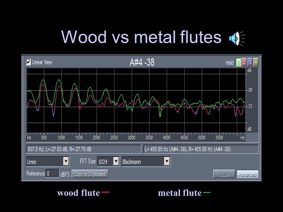 13 Wood vs metal flutes wood flute – metal flute –