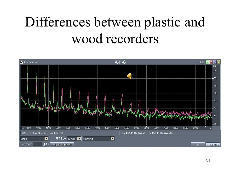 31 Differences between plastic and wood recorders