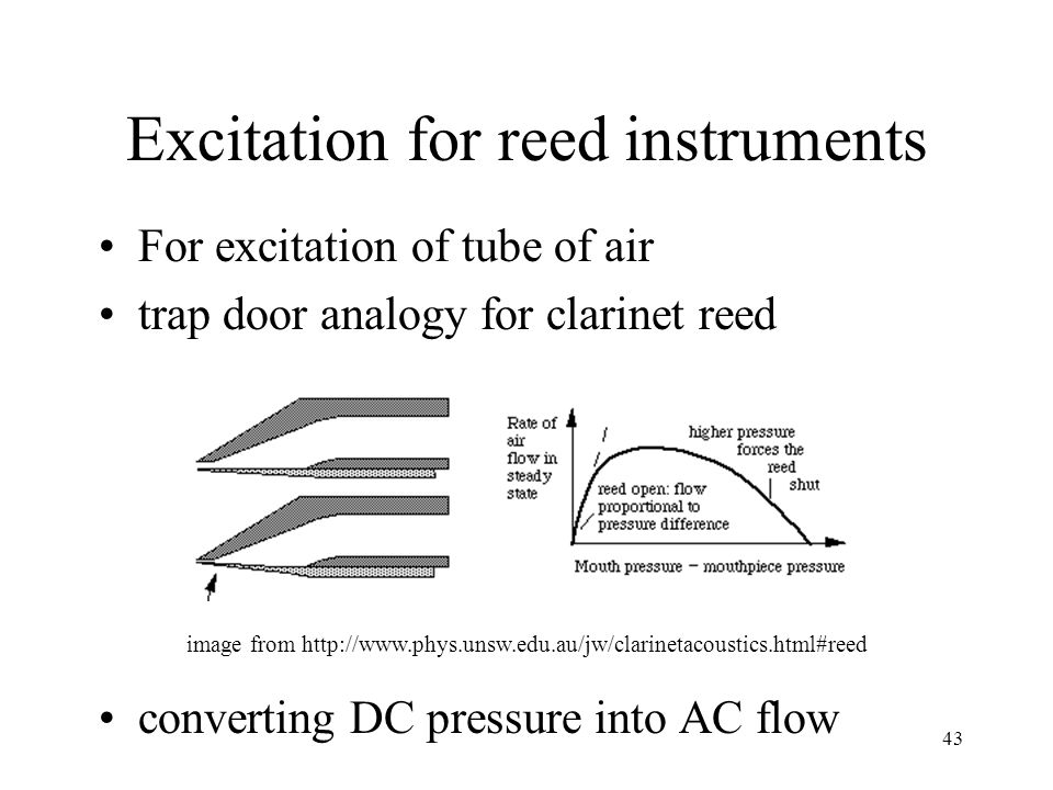 Excitation for reed instruments For excitation of tube of air trap door analogy for clarinet reed converting DC pressure into AC flow 43 image from http://www.phys.unsw.edu.au/jw/clarinetacoustics.html#reed