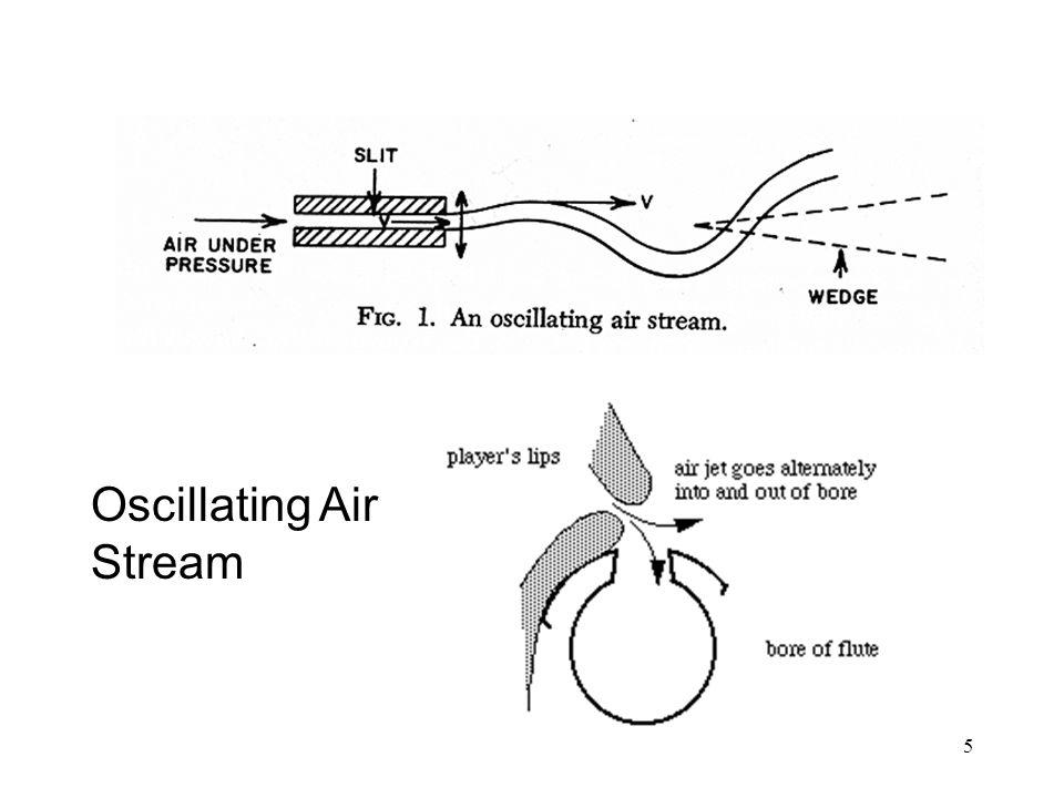 5 Oscillating Air Stream