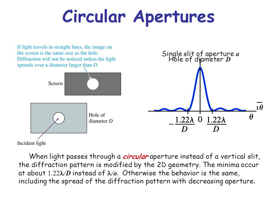 Circular Apertures When light passes through a circular aperture instead of a vertical slit, the diffraction pattern is modified by the 2D geometry.