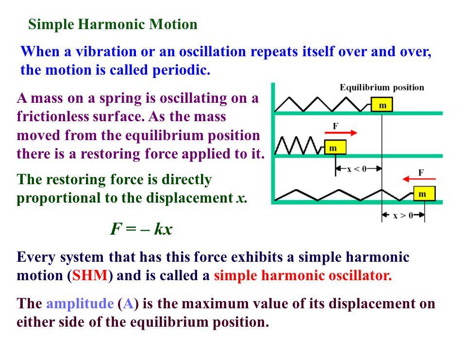 Energy in Simple Harmonic Oscillator A spring has Elastic Potential Energy: Kinetic Energy: Total Energy:
