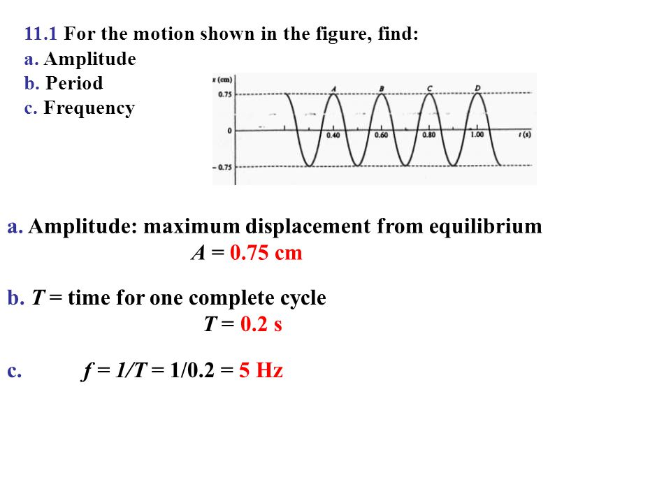 11.2 A spring makes 12 vibrations in 40 s.Find the period and frequency of the vibration.