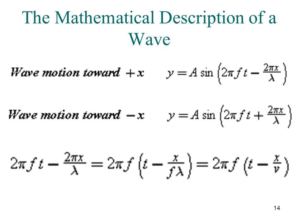 14 The Mathematical Description of a Wave