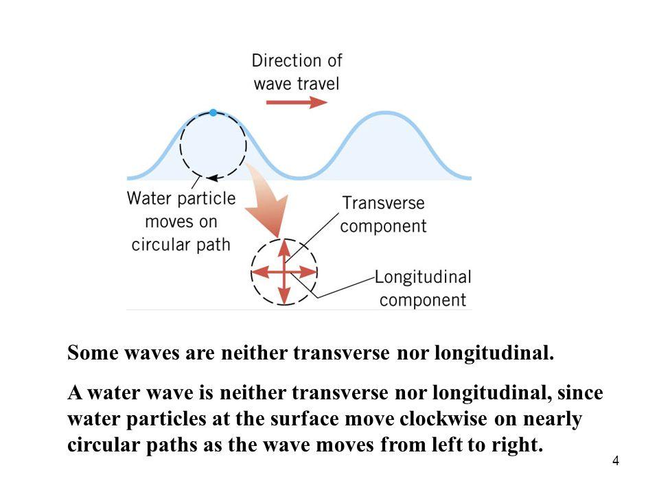 45 The Doppler Effect