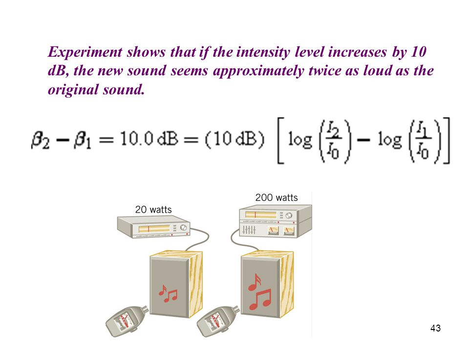 43 Experiment shows that if the intensity level increases by 10 dB, the new sound seems approximately twice as loud as the original sound.