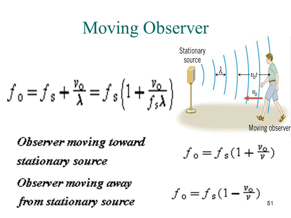 51 Moving Observer