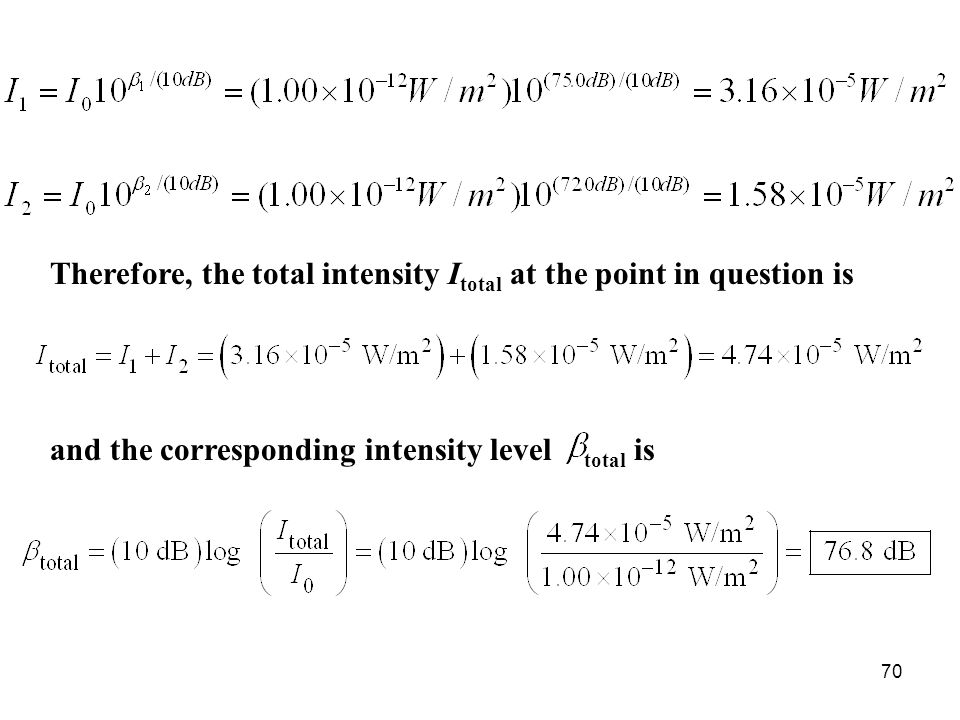 70 Therefore, the total intensity I total at the point in question is and the corresponding intensity level total is