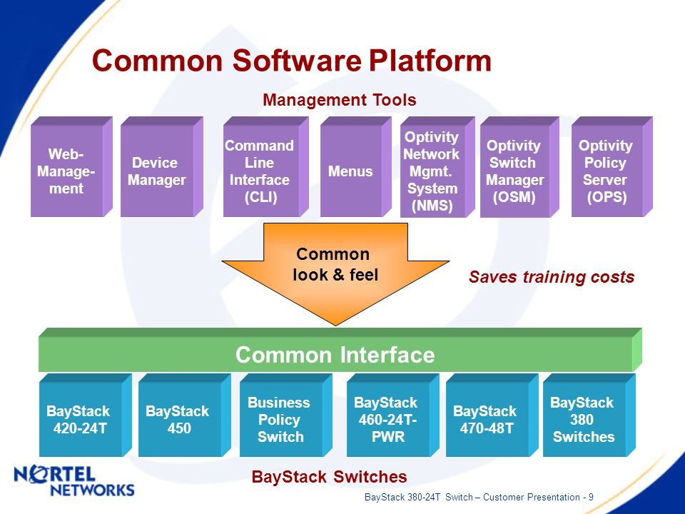 BayStack 380-24T Switch – Customer Presentation - 9 Common Software Platform BayStack Switches Management Tools Common Interface Optivity Network Mgmt.