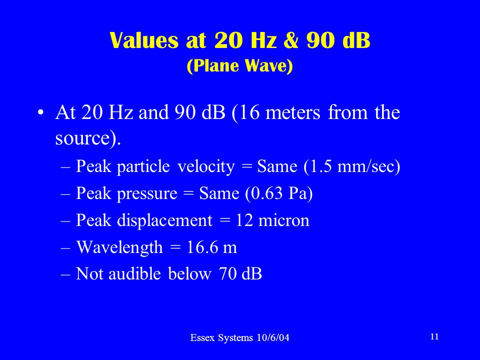 Essex Systems 10/6/04 11 Values at 20 Hz & 90 dB (Plane Wave) At 20 Hz and 90 dB (16 meters from the source).