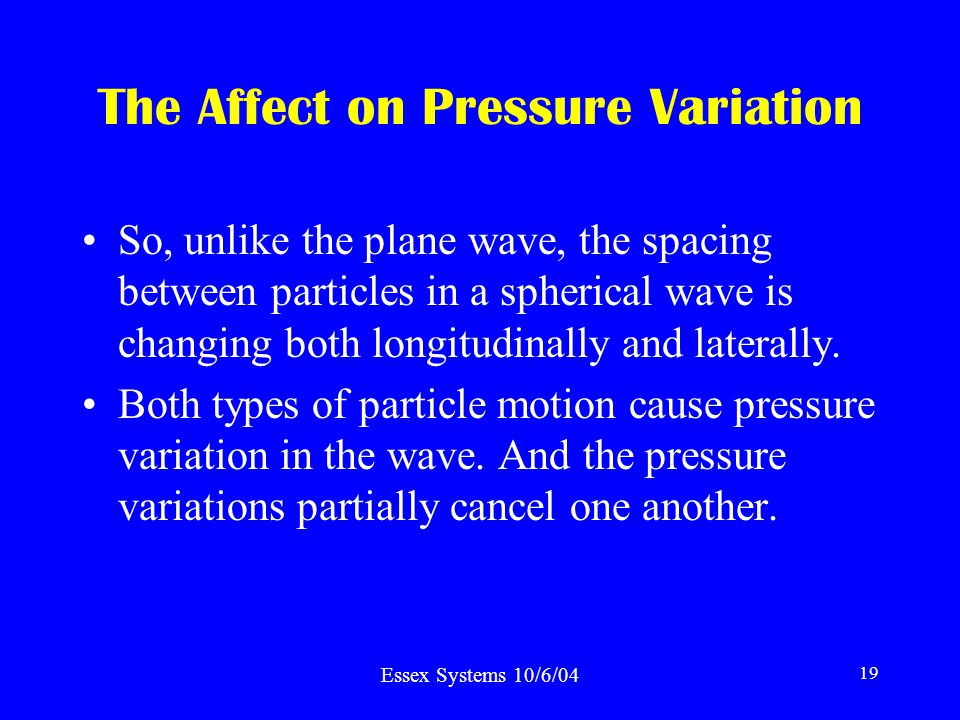 Essex Systems 10/6/04 19 The Affect on Pressure Variation So, unlike the plane wave, the spacing between particles in a spherical wave is changing both longitudinally and laterally.