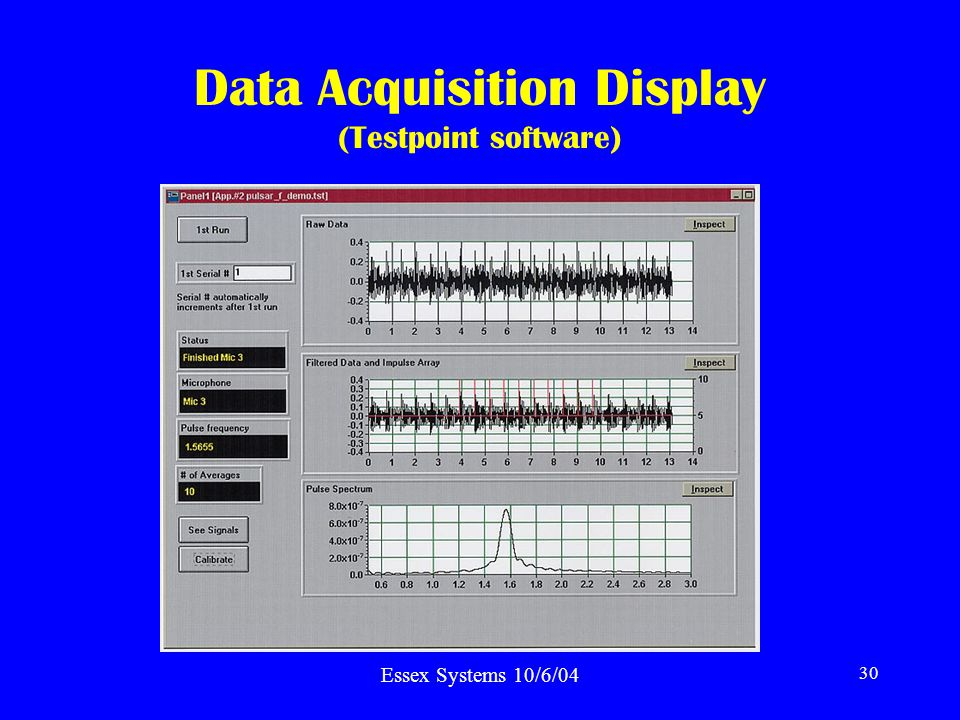 Essex Systems 10/6/04 30 Data Acquisition Display (Testpoint software)