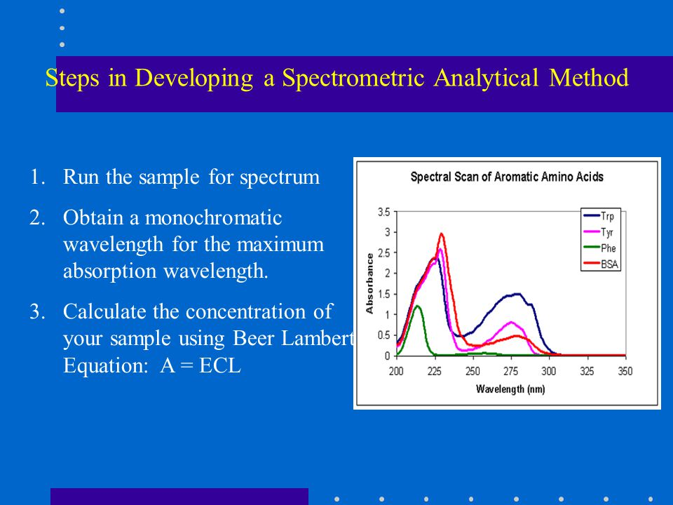 Factors affecting absorption properties of a chromophore; The spectrum of a chromophore is primarily determined by the chemical structure of the molec