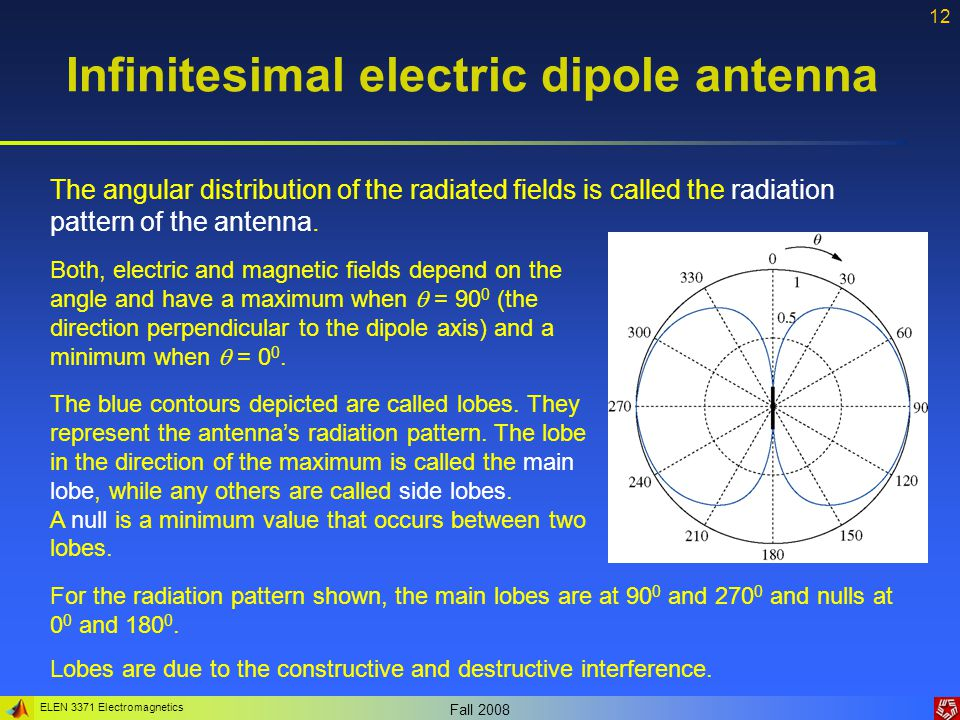 ELEN 3371 Electromagnetics Fall 2008 12 Infinitesimal electric dipole antenna The angular distribution of the radiated fields is called the radiation