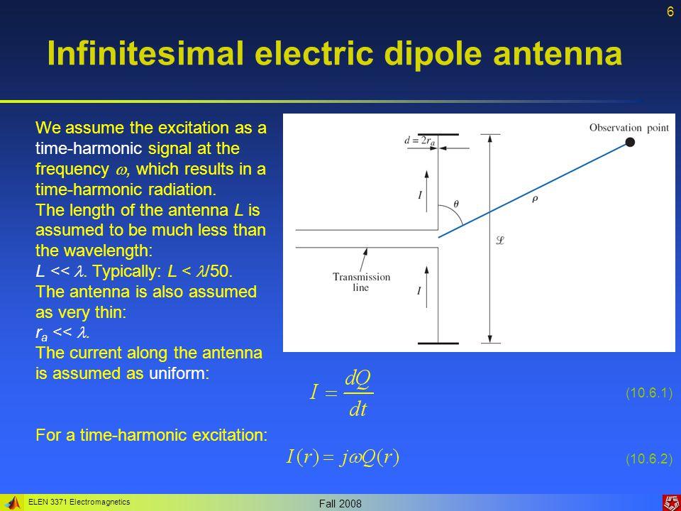 ELEN 3371 Electromagnetics Fall 2008 37 Antenna parameters 6.