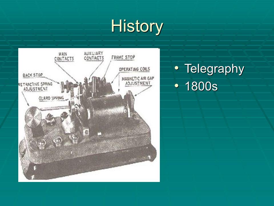 History 1894 1894 Baudot's multiplex telegraph Baudot's multiplex telegraph
