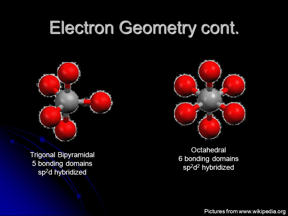 Electron Geometry cont.