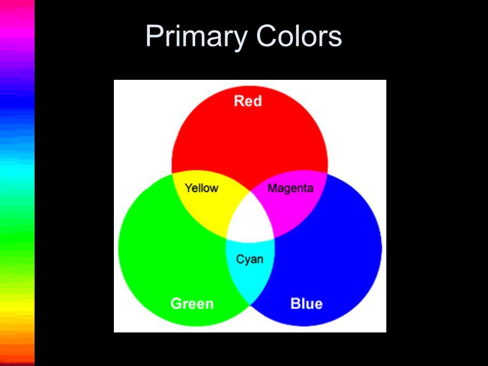 What Does ROYGBIV MEAN R= Red O=Orange Y= Yellow G= Green B= Blue I= Indigo V=Violet