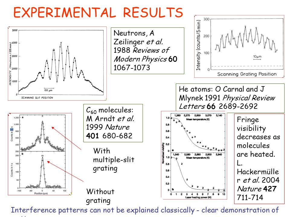 Neutrons, A Zeilinger et al.