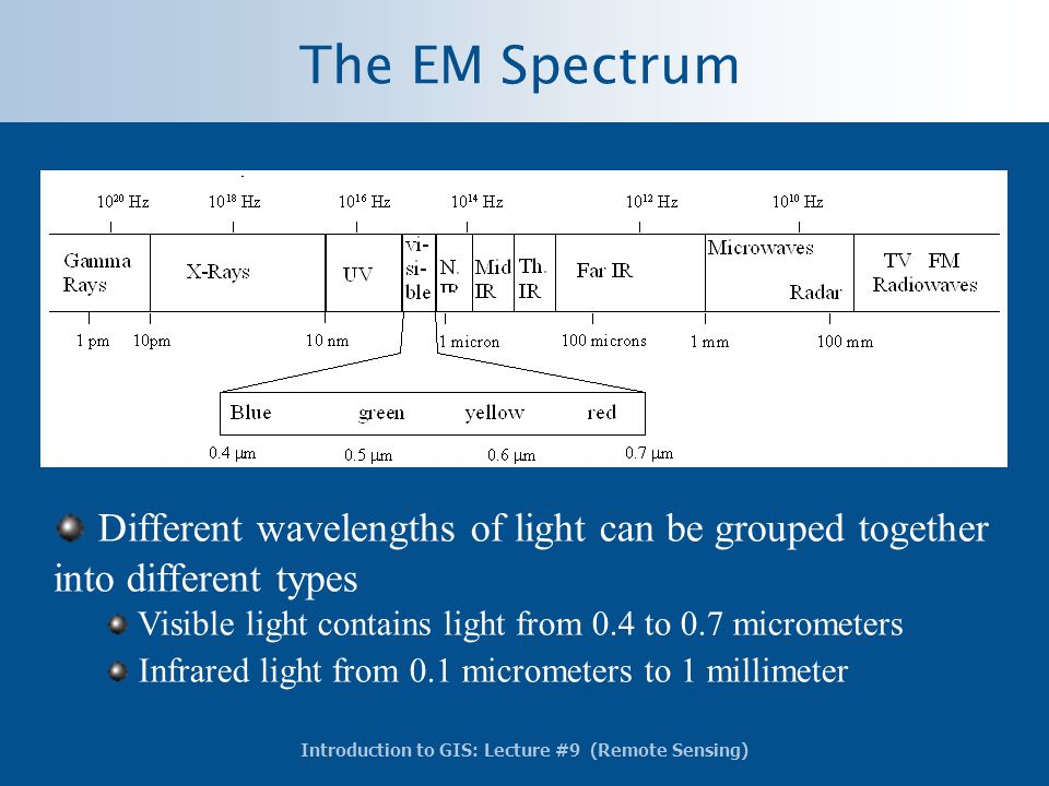 Introduction to GIS: Lecture #9 (Remote Sensing) The EM Spectrum Different wavelengths of light can be grouped together into different types Visible l