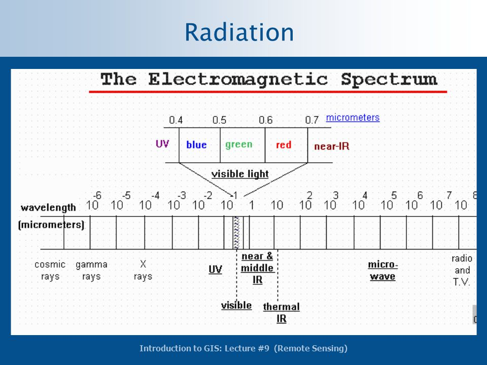 Introduction to GIS: Lecture #9 (Remote Sensing) Radiation