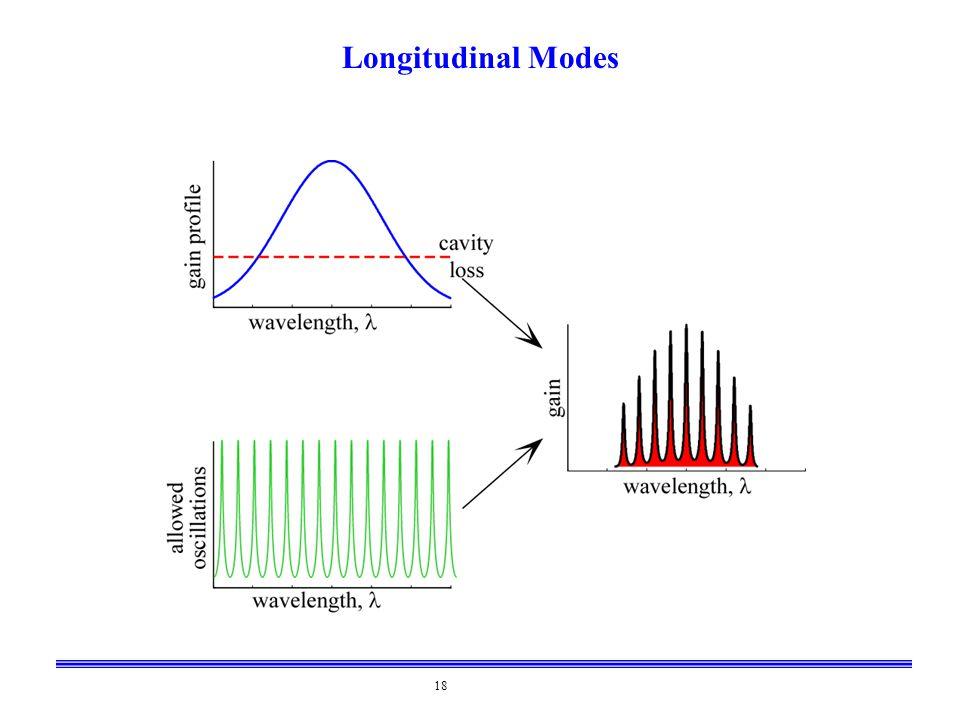 18 Longitudinal Modes